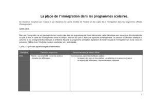 thumbnail of Dossier final PDF déchargeurs